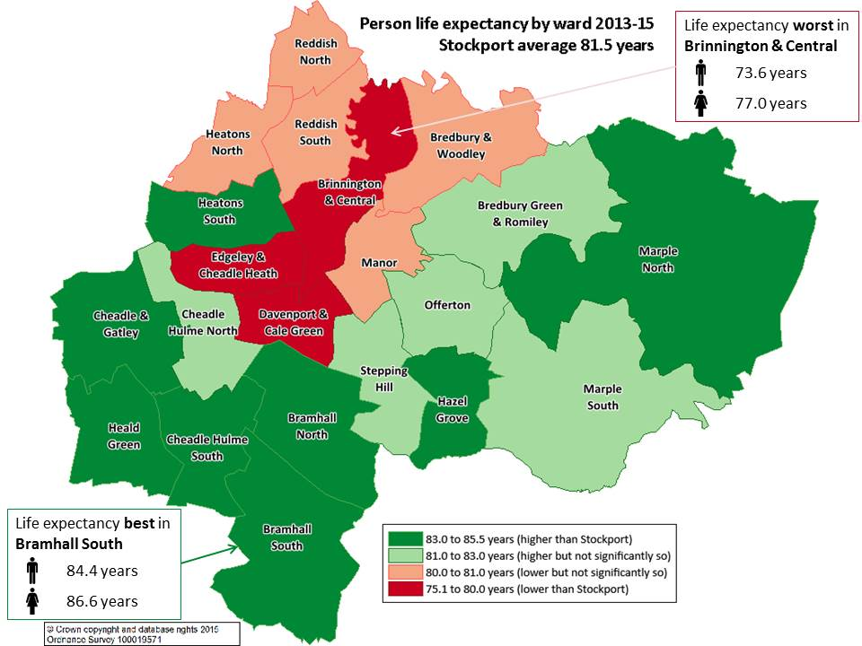 Stockport life expectancy by ward - ONS Mid year estimates for ward population size